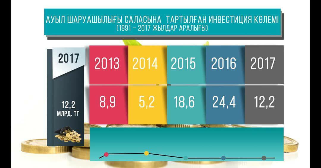 Фото Infographica.Ae