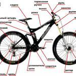 Сборка и ремонт велосипедов любой сложности