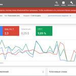 Приведу много целевых клиентов с Google или Яндекс, вы платите только за реальных клиентов